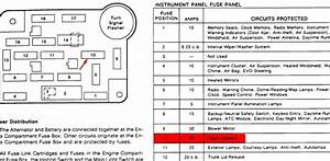 98 Lincoln Town Car Fuse Relay Diagram