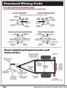 7 Pin Trailer Connector Wiring Diagram