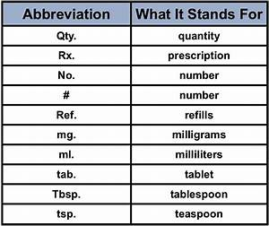 How to read a medication label for How to read medication labels