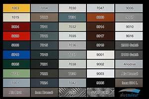Peinture Anodisé : l 39 entretien de l 39 aluminium ~ Gottalentnigeria.com Avis de Voitures