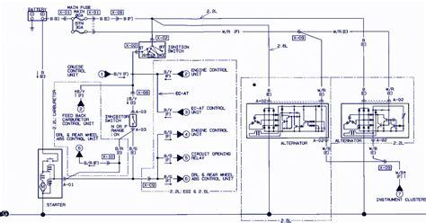 Circuit Panel Mazda Wiring Diagram
