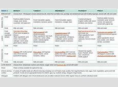 Sample twoweek menu for long day care Healthy Eating