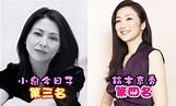 日本票選50歲美魔女 天海祐希奪冠 - 華視新聞網