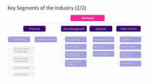 Key Segments Powerpoint Fintech Industry