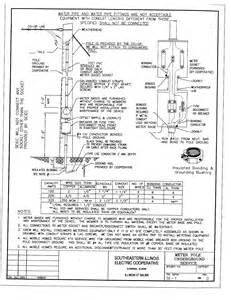 HD wallpapers wiring diagram xrm 110