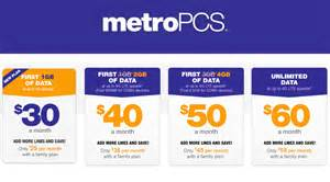 metro mobility phone number boost or metro pcs 2015 motorcycle review and galleries