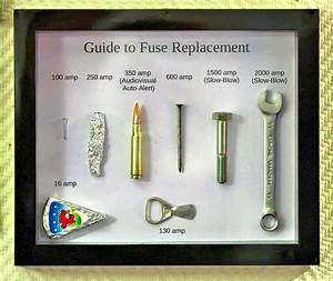 Fuse Replacement Guide   Funny