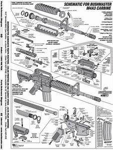 84 Best Gun M4 Carbine Images On Pinterest