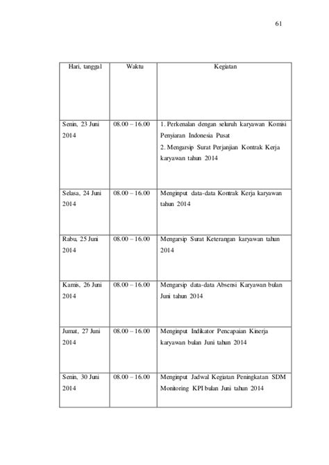 laporan pkl alfiyah