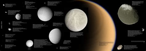 History of solar system exploration: Saturn and its Moons ...