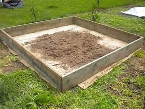 Carre De Jardin Potager : cr ation d 39 un carr potager de 4m2 pour moins de 30 ~ Premium-room.com Idées de Décoration