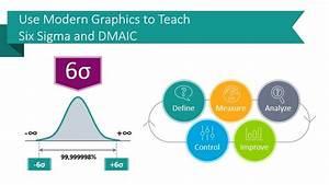 Free Dmaic Diagrams
