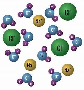 Fig 6-b Salt-molecules In H2o
