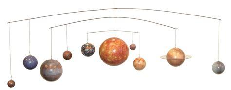Solar System Mobile - ScientificsOnline.com