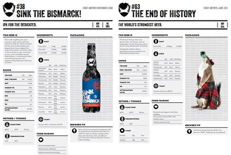 Brewdog 41 Abv Sink The Bismarck by Brit Brewer Opensources Entire Recipe Archive The Register
