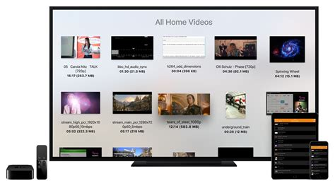 iphone to apple tv videolan vlc for apple tv
