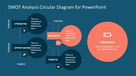 swot analysis circular diagram  powerpoint slidemodel