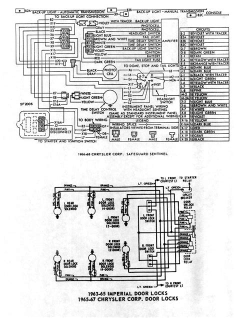 Dodge Charger Wiring