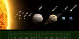 Solar System Distance and Size - Pics about space