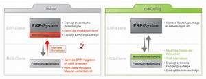 Rüstzeit Berechnen : materialbewirtschaftung per software leitstand seite 2 von 2 it production ~ Themetempest.com Abrechnung