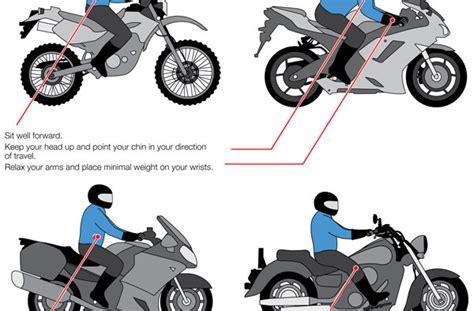 Best Beginner Motorcycles & Riding Gear