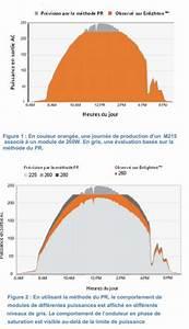 Suivre Sa Consommation Electrique En Temps Reel : panneaux solaires photovolta ques ma production en temps r el ~ Dailycaller-alerts.com Idées de Décoration