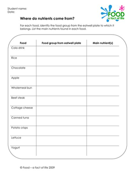 Nutrients The Carbon Cycle Worksheet By Harwooda