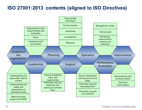Iso 27001 Templates Free  28 Images  Iso 27001 Iso27001
