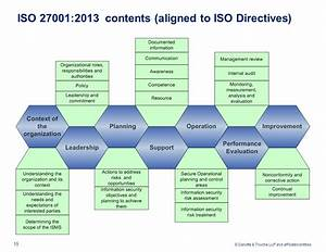 free iso 27001 controls spreadsheet laobingkaisuocom With iso 27001 templates free download