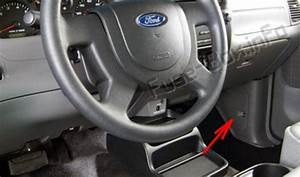 The Location Of The Fuses In The Passenger Compartment  Ford Ranger  2006