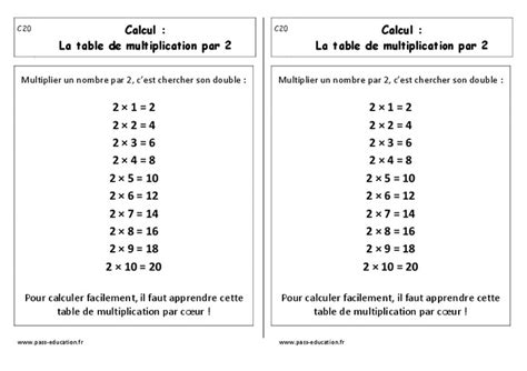 table de multiplication par 3 6 multiplication table related keywords suggestions 6 image de table de multiplication