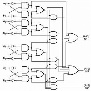 4 Bit Magnitude Comparator Circuit Diagram