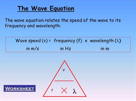 behaviour of waves lesson 1 types of waves lesson 2 wave