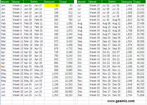 geemiz week savings challenge calculator