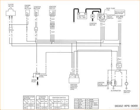 pit bike wiring diagram cc hobbiesxstyle