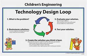 Technology Design Loop Poster  W59884