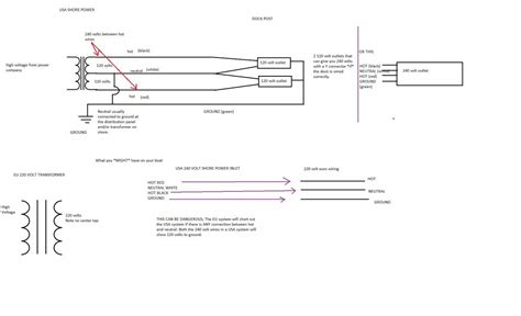 volt plug wiring diagram  multiple plugs