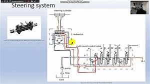 Toyotum Electric Forklift Wiring Diagram