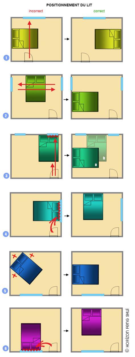 chambre feng shui position du lit et circulation du qi