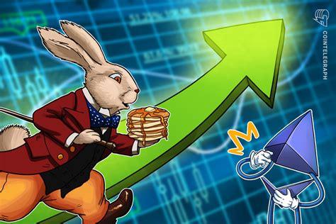 Ethereum Price Prediction : $10,623.12 - ETH/USD Forecast ...