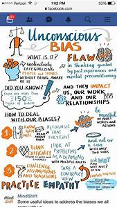 Flow Chart Example Unconscious Bias Flow Chart From Mindshift Cultural