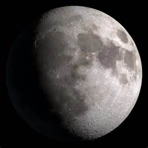Waxing Gibbous Moon Phase