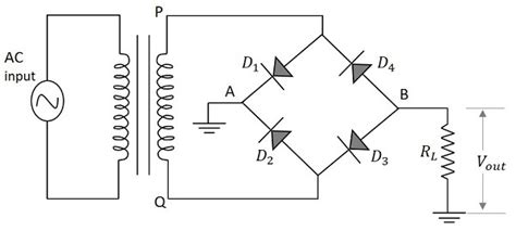 Electronic Circuits Full Wave Rectifiers Tutorialspoint