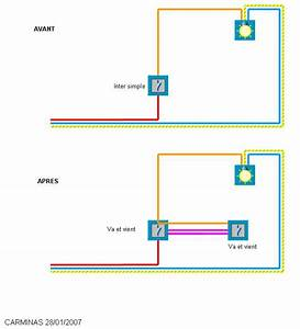 Cabler Un Va Et Vient : sch ma branchement interrupteurs allumer ou teindre indiff remment deux lampes ~ Voncanada.com Idées de Décoration