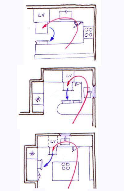 cote maison cuisine aménagement dune cuisine les 5 règles à connaître côté