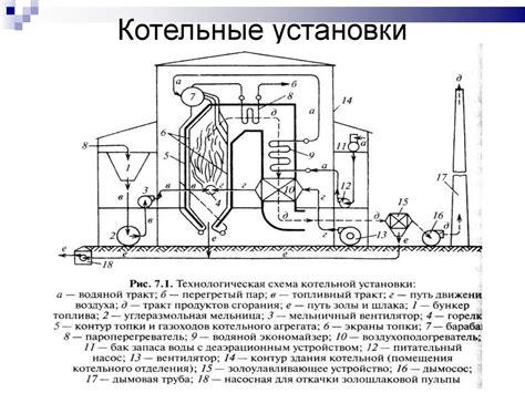Метод глубокой утилизации тепла дымовых газов энергосовет.ru . подборка эффективных энергосберегающих технологий для многих отраслей