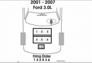 2005 Ford Taurus Starter Diagram : firing order i can not find the wiring diagram for my car ~ A.2002-acura-tl-radio.info Haus und Dekorationen
