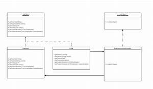 Proxy Design Pattern With Real World Example In Java