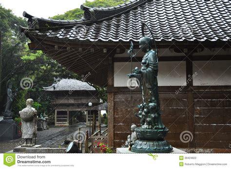 Architettura Tradizionale Giapponese, Tempio Buddista