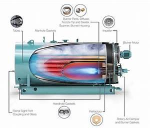 Boiler Supply  Boiler Parts